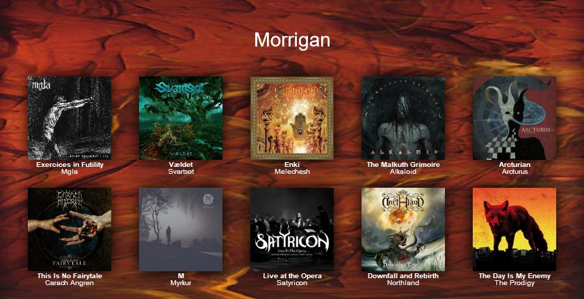 Top 2015 Morrigan