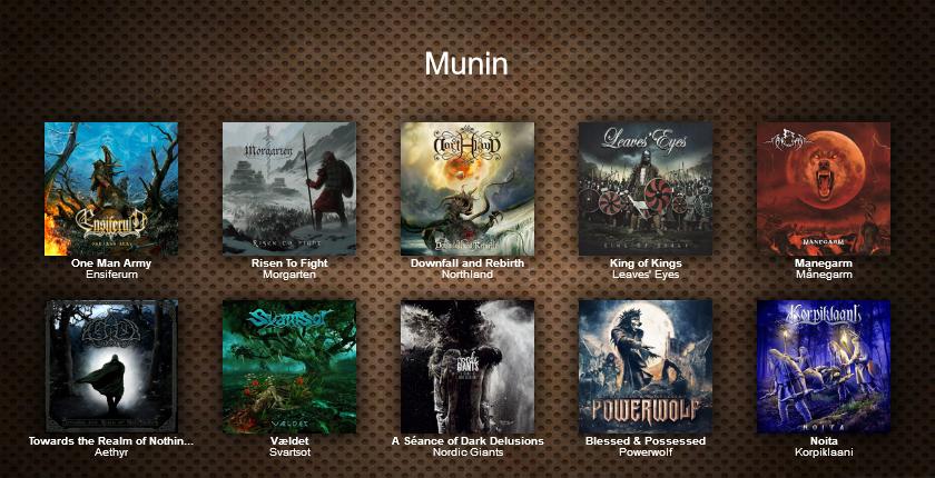 Top 2015 Munin