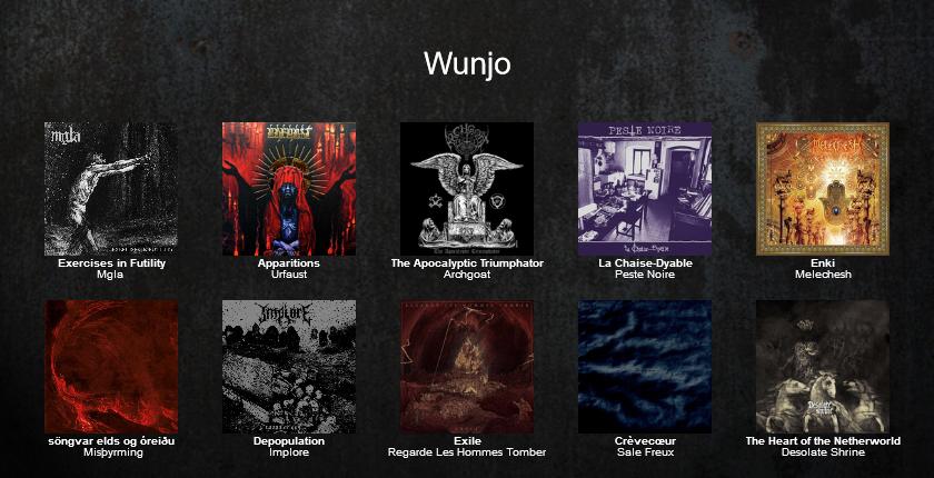 Top 2015 Wunjo