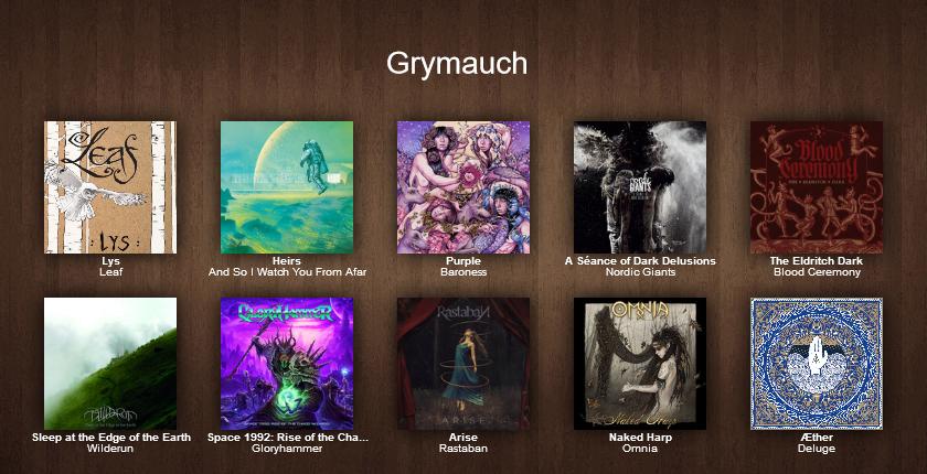 Top2015 Grymauch